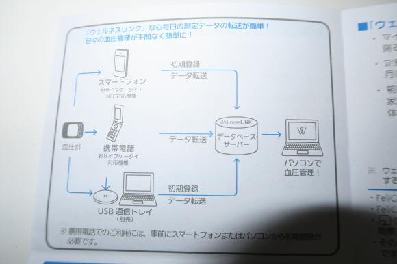 手首式血圧計8