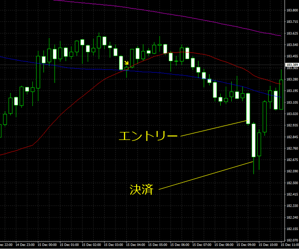 20151216gbpjpy01.png