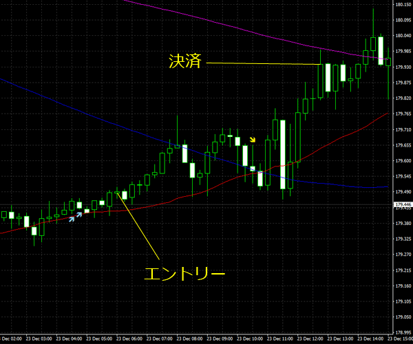 20151224gbpjpy01.png