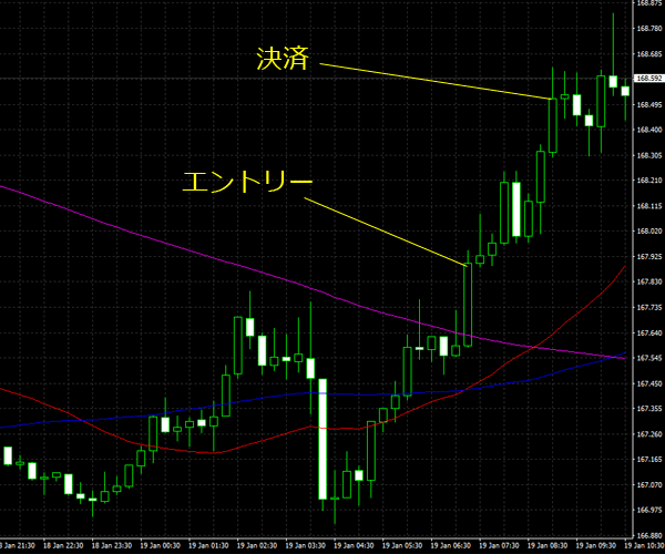 20160120gbpjpy01.png