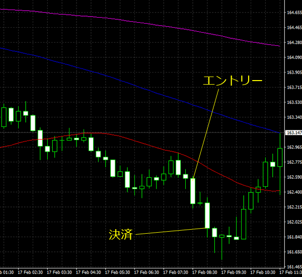 20160218gbpjpy01.png
