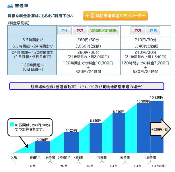 成田空港料金表