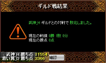 RedStone 15.12.11[04]