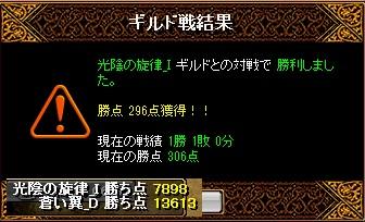 RedStone 15.12.16[01]