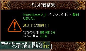 RedStone 15.12.20[04]