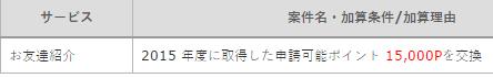 フルーツメールポイント通帳1