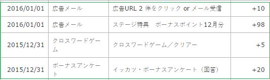 フルーツメールポイント通帳2
