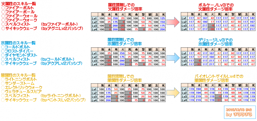 26_elemental_field.png