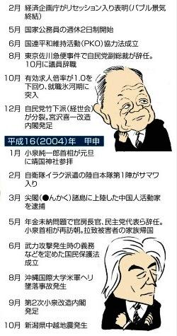 1月1日 産経 政界展望02