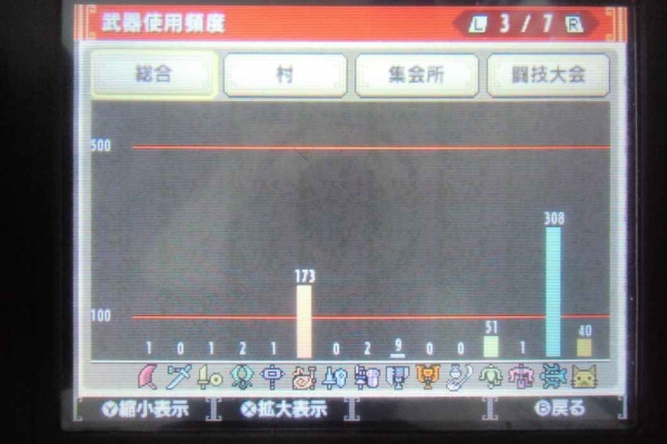 MHX200時間ギルカ 3 武器使用回数