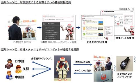 JALはサービスロボット導入を発表!空港でのサービス向上の実証実験です。