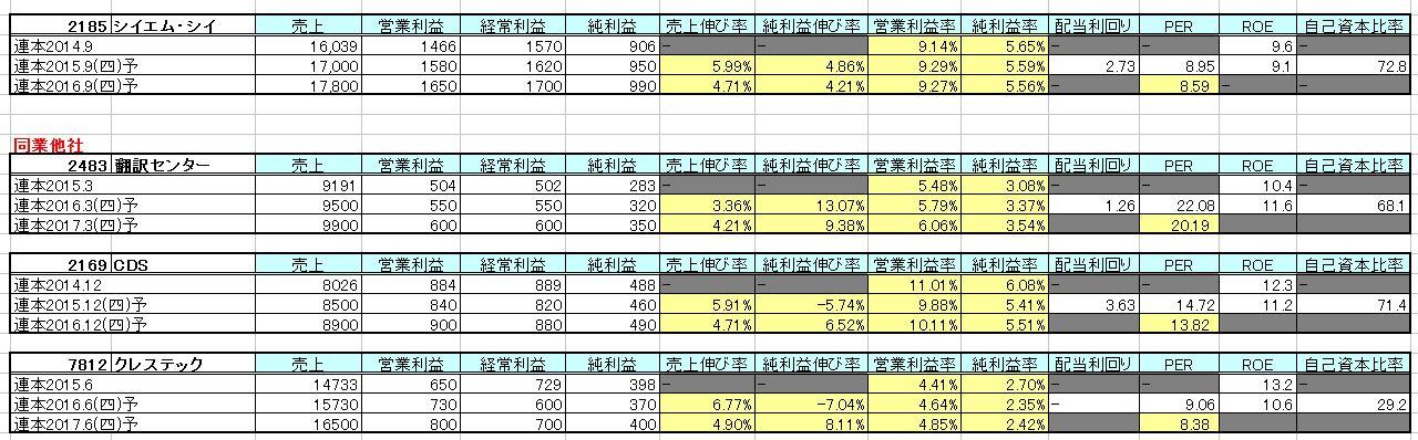 2015-12-06_他社比較