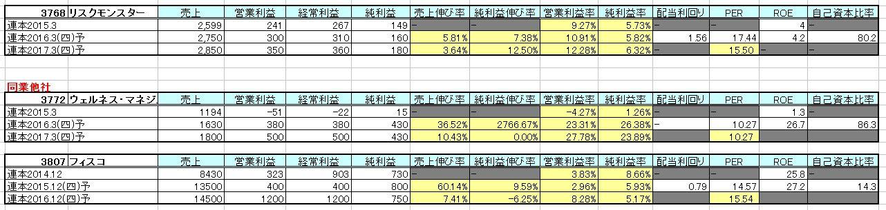 2016-01-06_他社比較