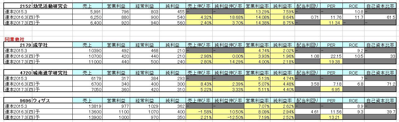 2016-01-23_他社比較