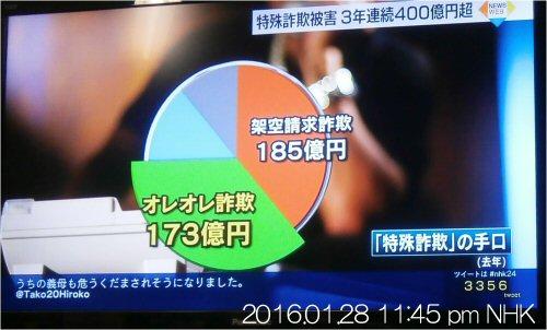 01b 500 20160128 2345 特殊詐欺被害 NHK