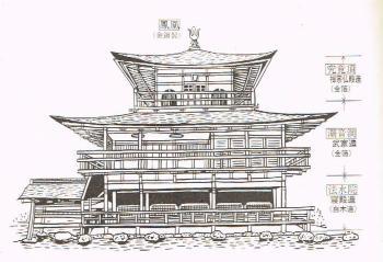 金閣構造図
