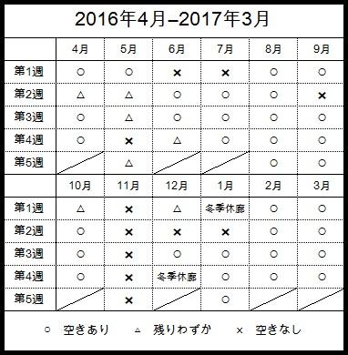 空き状況カレンダー2月