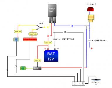 アクセサリ電源配線