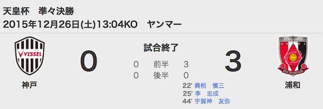 1226神戸0-3浦和