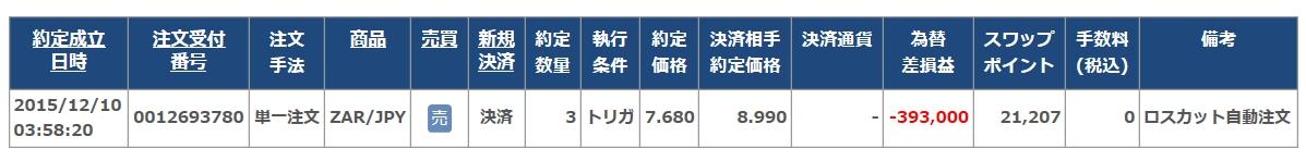 岡三オンライン証券 くりっく365 ロスカット