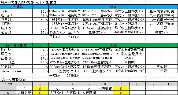 201511 E-4 ギミック
