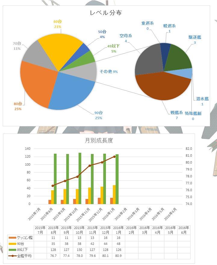 20160101 グラフ1