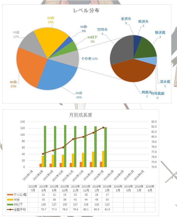 20160201 グラフ1
