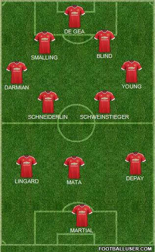 2015Current XI_Manchester_United
