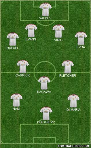 NOT Good enough XI_Manchester_United