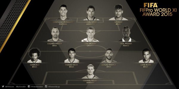 FIFA Best Eleven 2015_16
