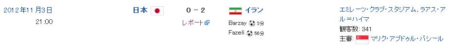 AFC U-19選手権2012 japan iran