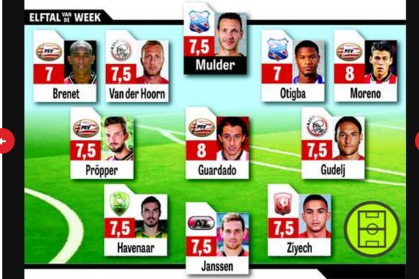Elftal van de Week van Telesport Havenaar met 2-1 van SC Cambuur
