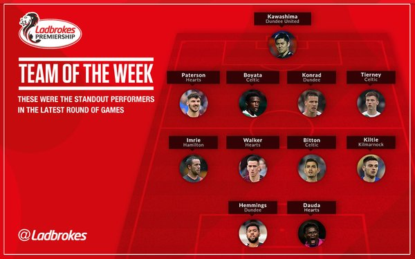 Kawashimas penalty heroics and Dauda midweek double for Hearts make our LadbrokesPrem Team of the Week
