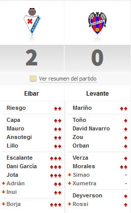 Bastón ovacionado y Adrián lanzan al Eibar hacia Europa