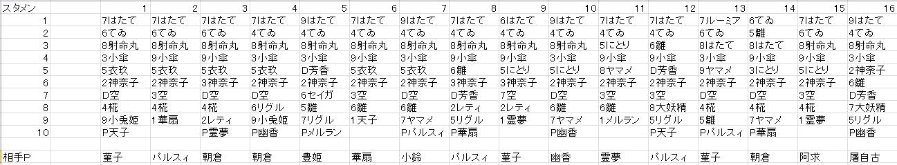 スタメン1~16