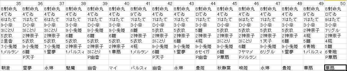スタメン35~50