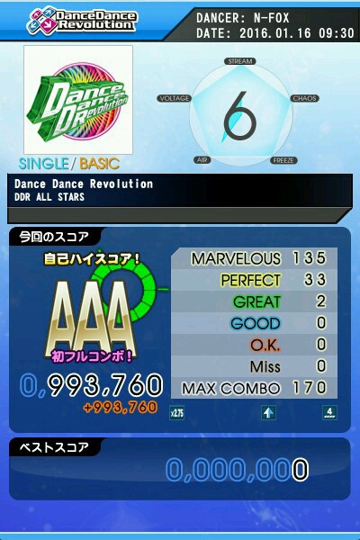Dance Dance Revolution(楽)AAA