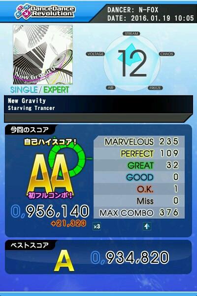 New Gravity(激)AA