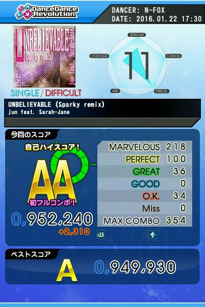UNBELIEVABLE(Sparky remix)(踊)AA