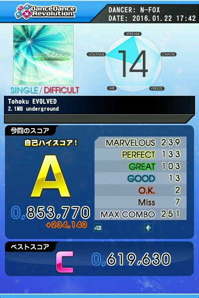 Tohoku EVOLVED(踊)A