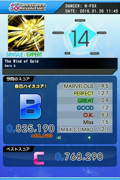 The wind of Gold(激)B