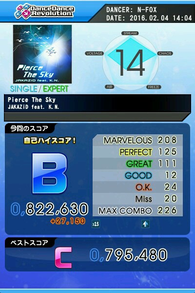 Pierce_The_Sky 激 B