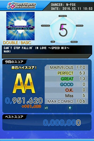 CANT STOP FALLIN IN LOVE -SPEED MIX- BDP AA
