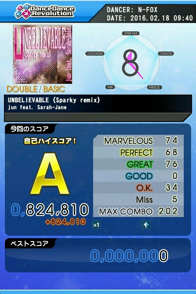 UNBELIEVABLE(Sparky remix) BDP A