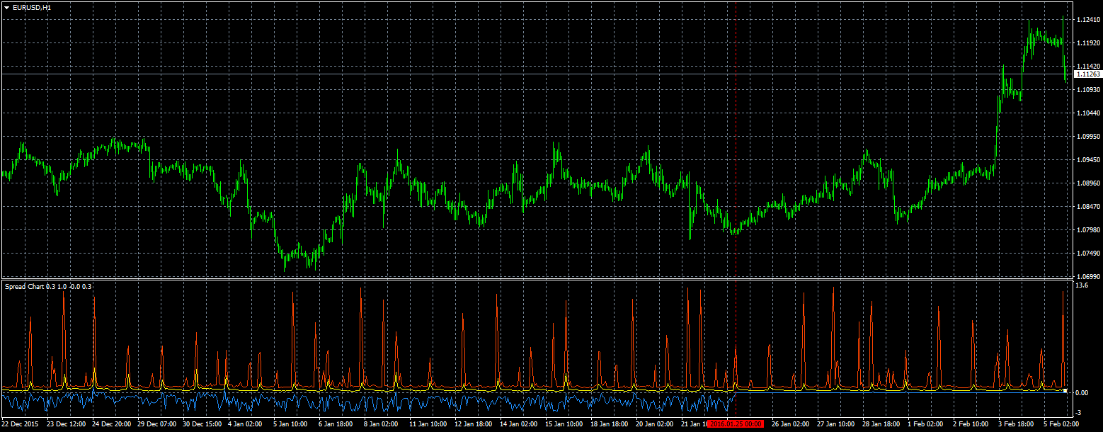 EURUSDH1_fxcm_real_160206.png