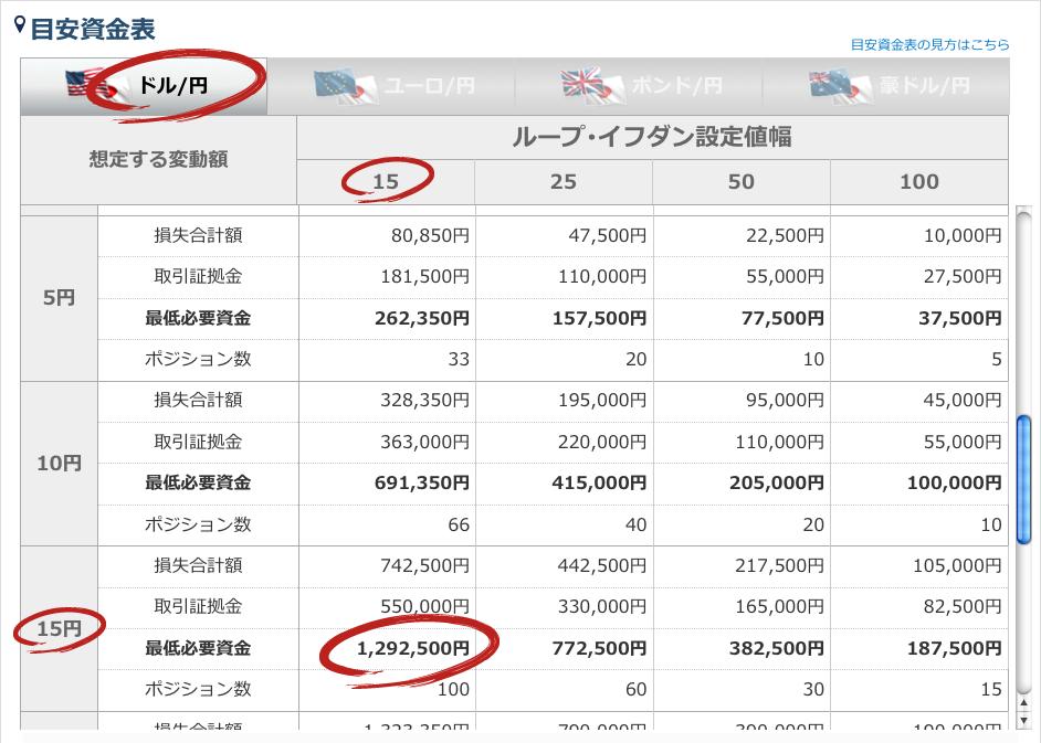 ar_16jan目安資金表
