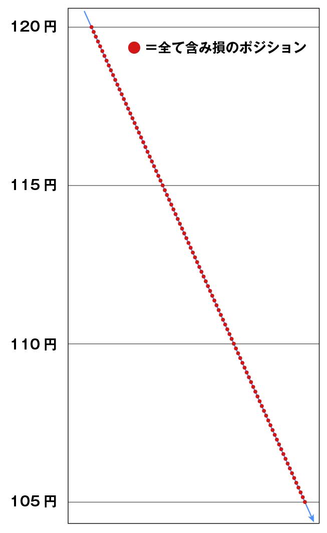 ar_16jan目安資金表2