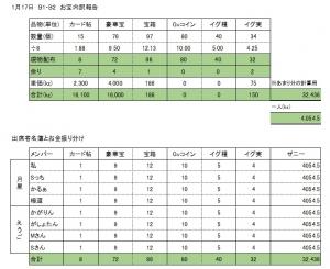 お宝報告03