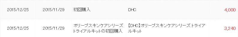 DHC ちょびリッチ付与
