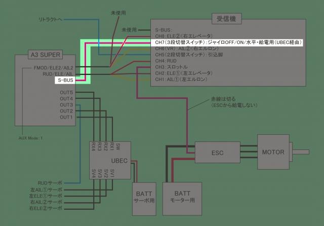 LX_F-35_総合配線004_0